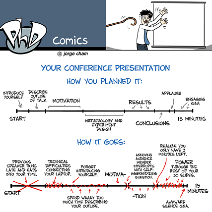 Cartoon with timelines